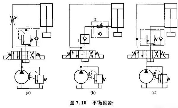 液壓系統原理圖